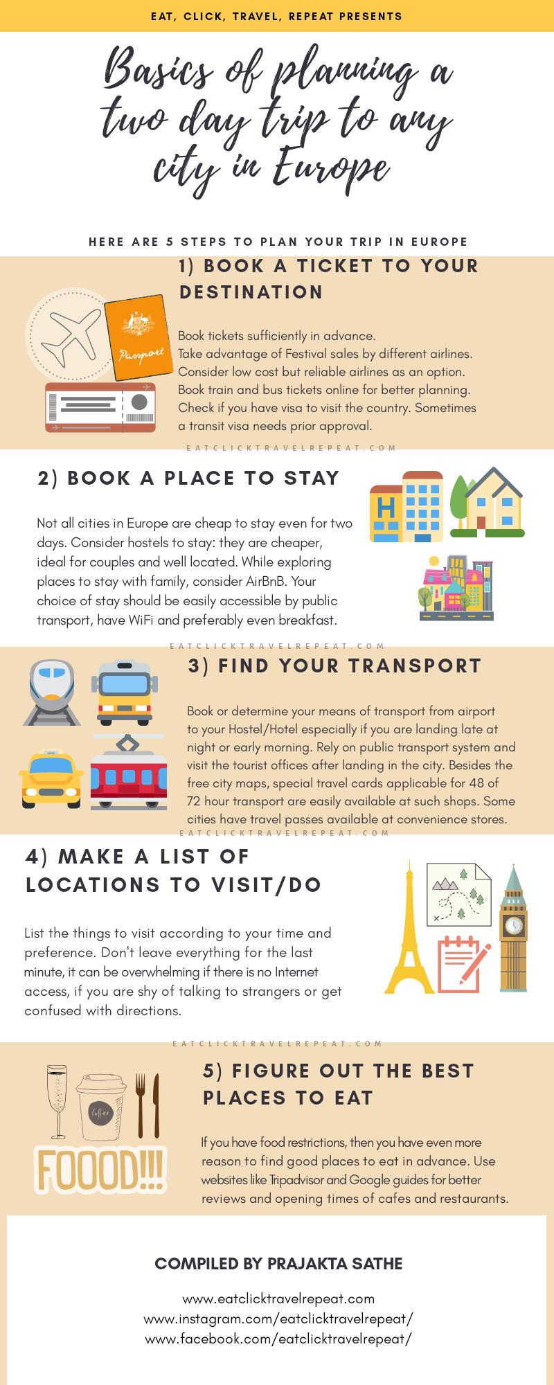 Infographic for planning a trip